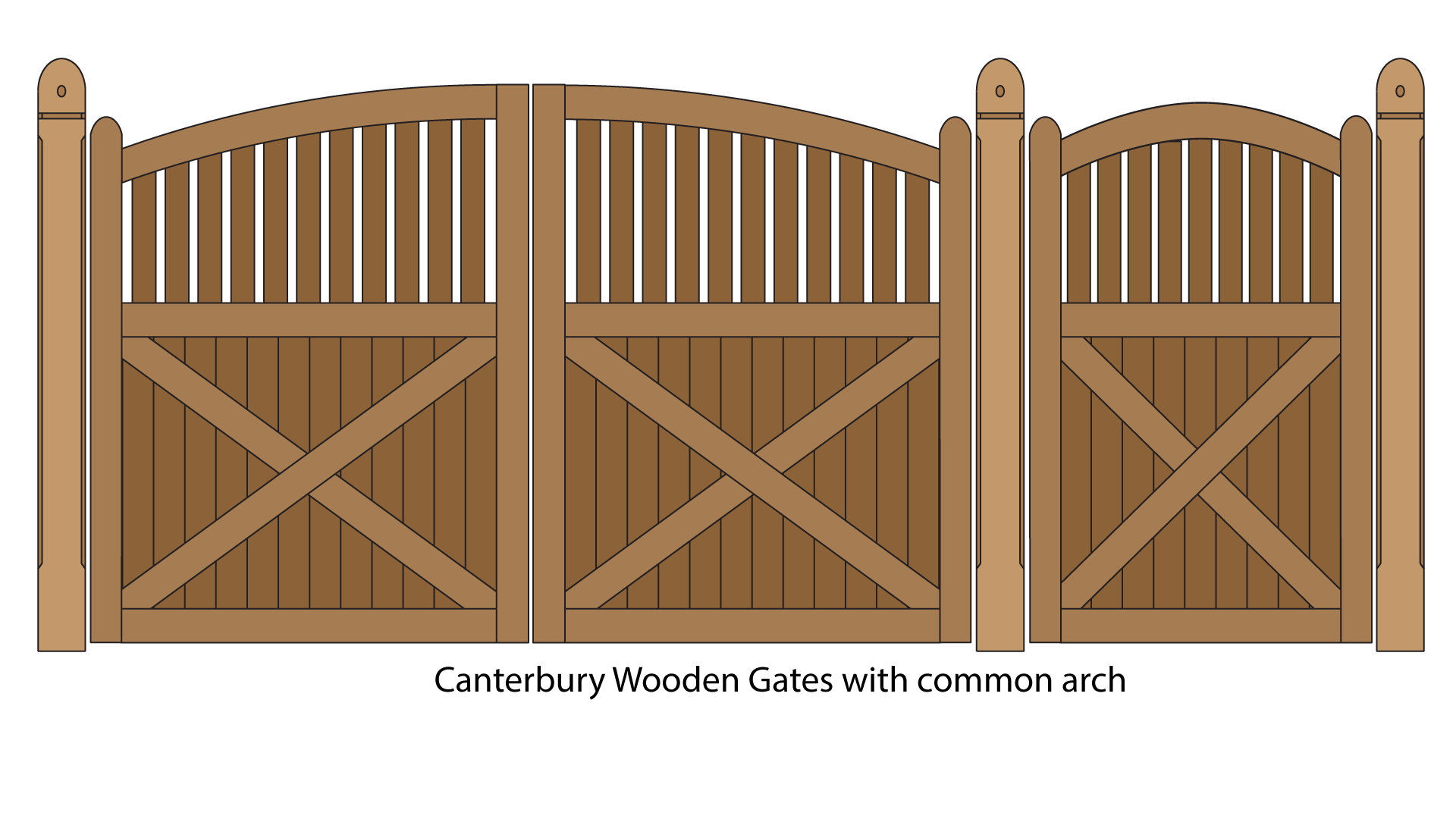 Canterbury woodene gates with common arch