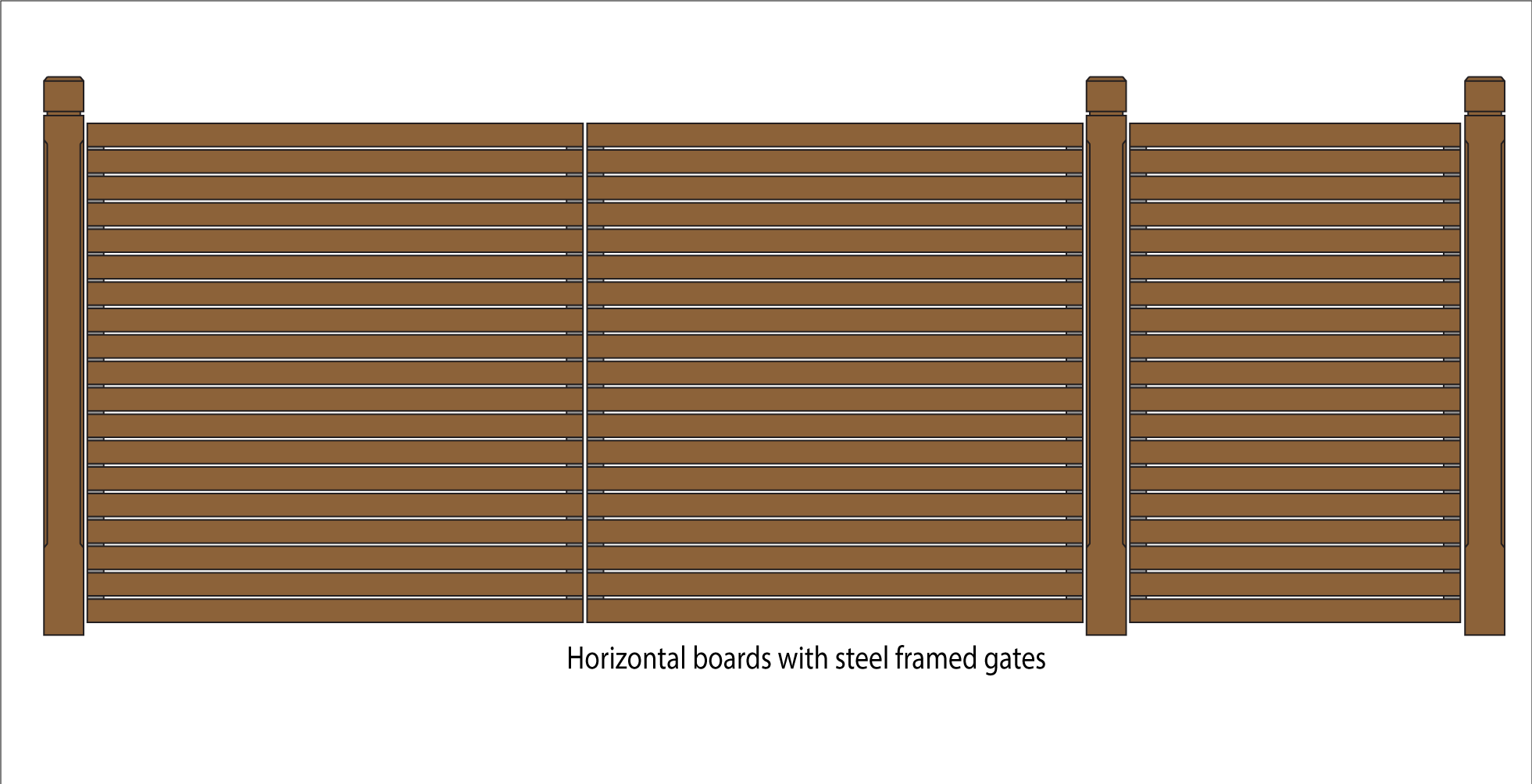 Horizontal Boards on steel framed gates