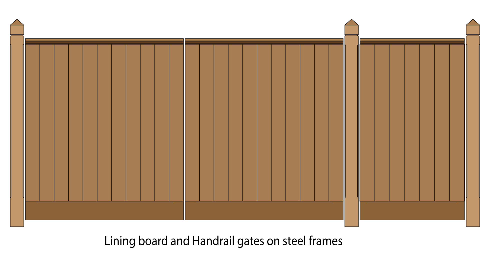 Lining boards on steel frame gates