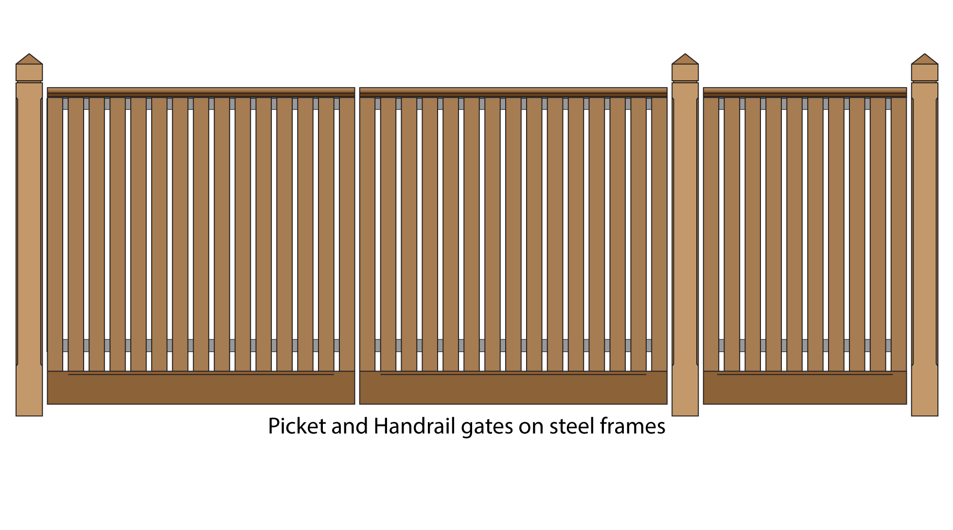 Picket and handrail gates