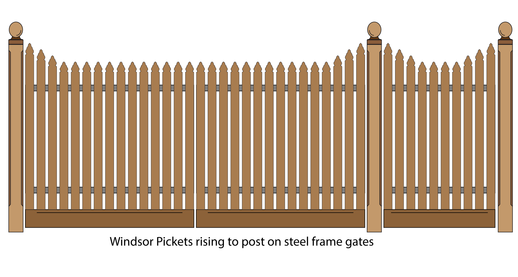 Windsor pickets rising to post gates