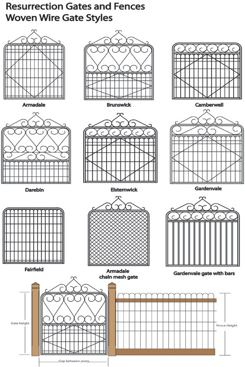 Woven Wire Gate Types