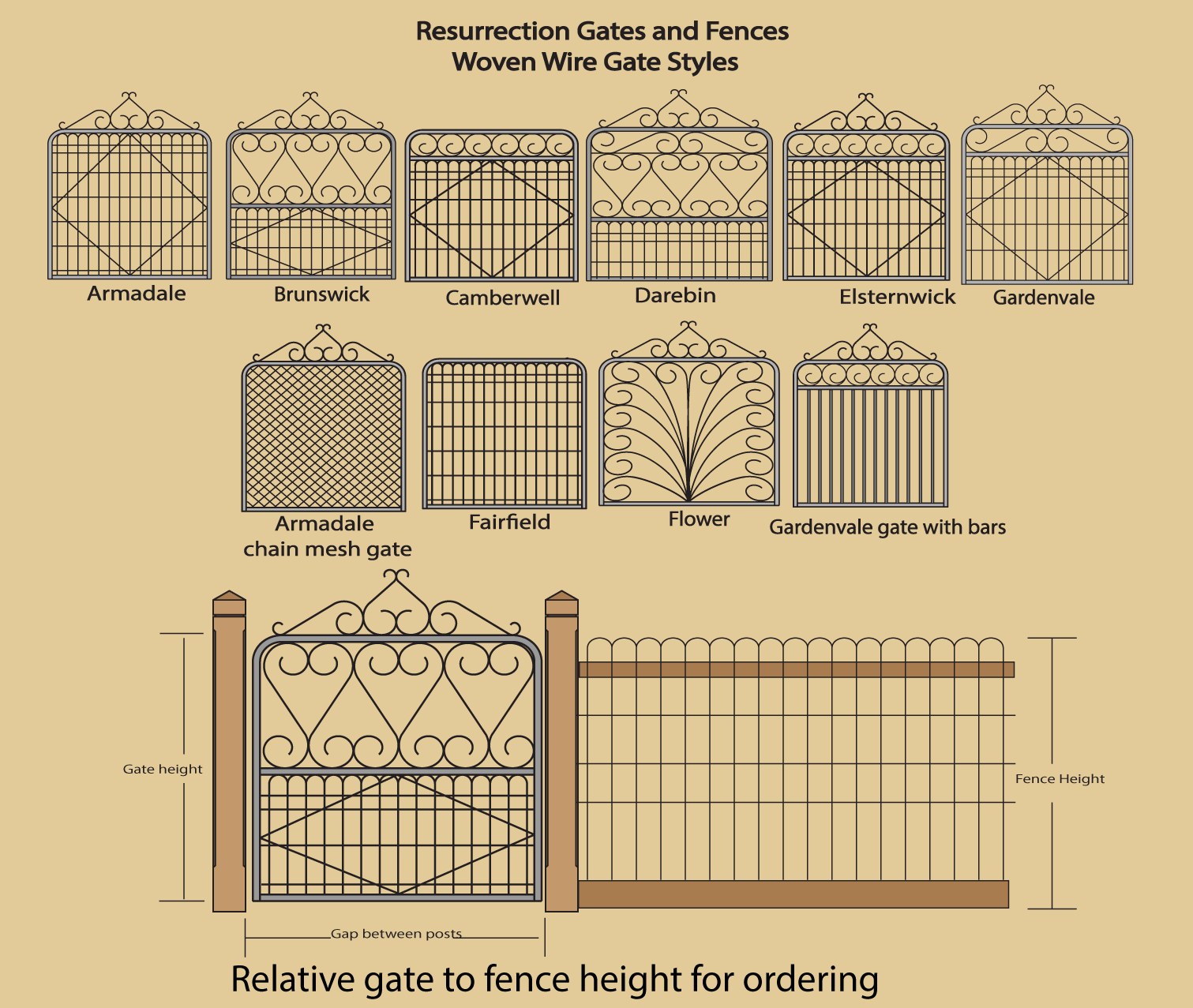Woven Wire Gate styles and rule